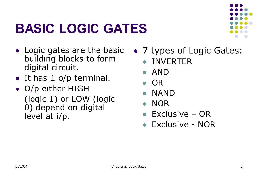 ECE351Chapter 2: Logic Gates13 Packaging - SOIC Packaging - DIP