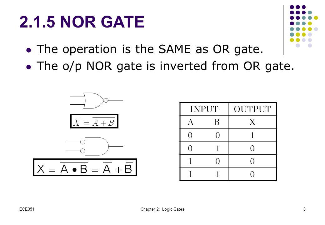 ECE351Chapter 2: Logic Gates9 2.1.6 EXCLUSIVE – OR GATE INPUTOUTPUT A BX 0 00 0 11 1 01 1 10