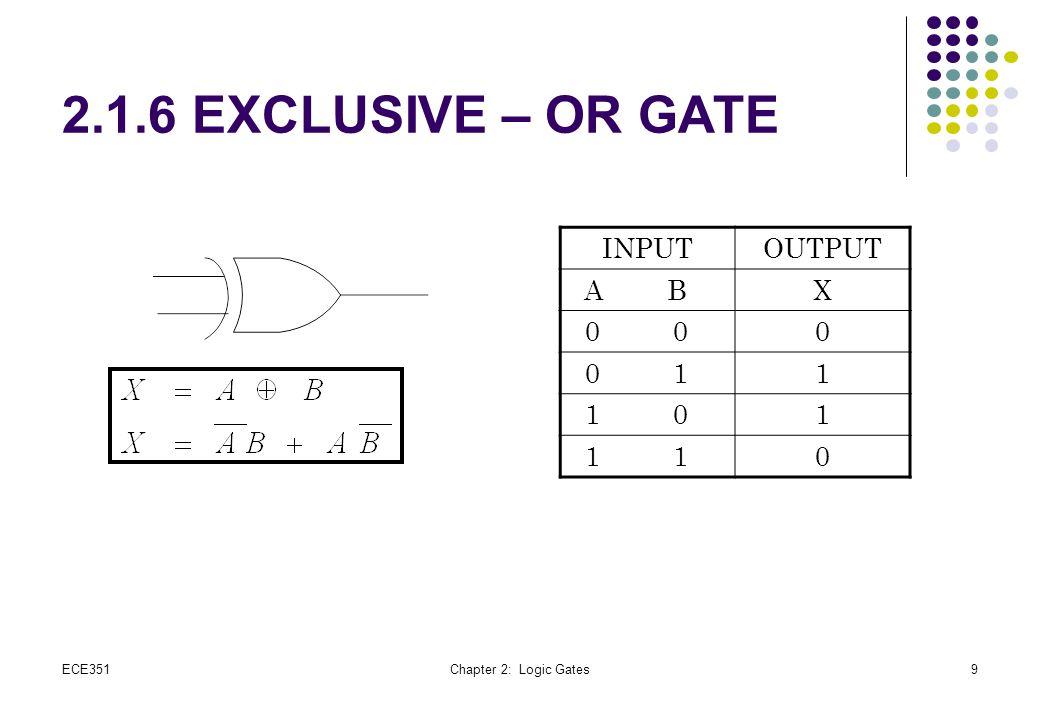 ECE351Chapter 2: Logic Gates10 2.1.7 EXCLUSIVE-NOR GATE INPUTOUTPUT A BX 0 01 0 10 1 00 1 11