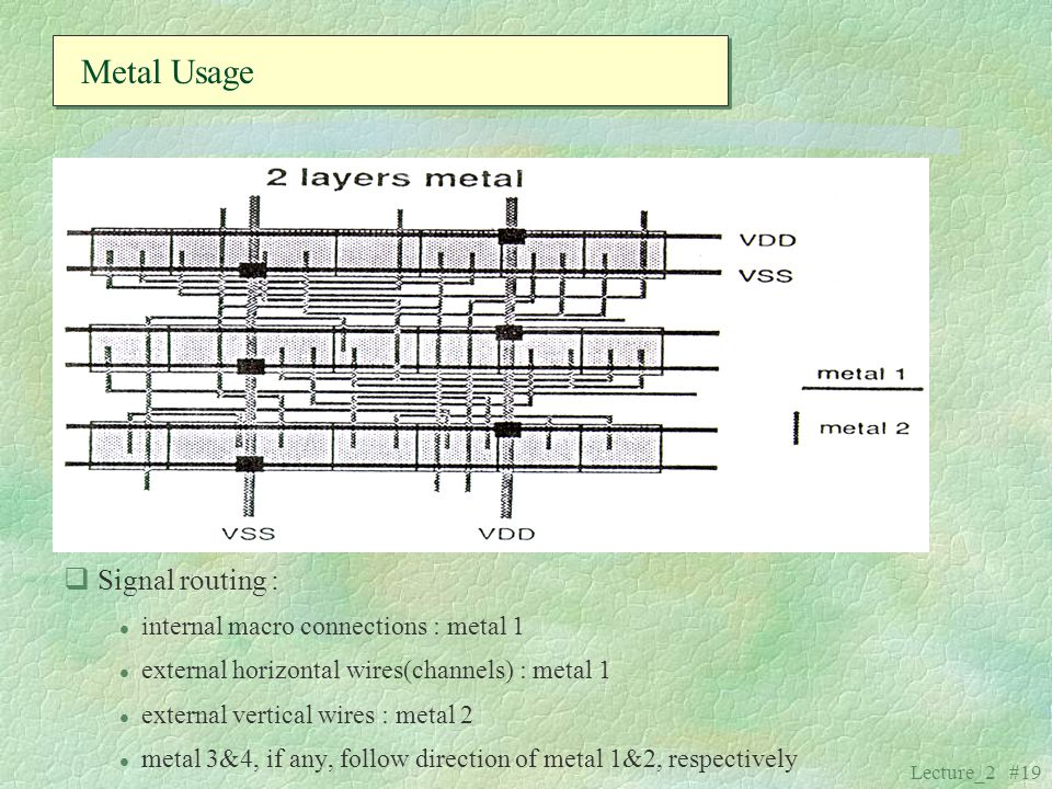 Lecture_2 #19 qSignal routing : l internal macro connections : metal 1 l external horizontal wires(channels) : metal 1 l external vertical wires : met
