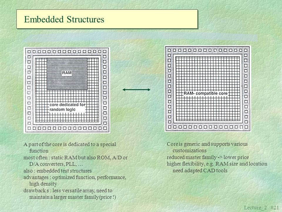 Lecture_2 #21 Embedded Structures A part of the core is dedicated to a special function most often : static RAM but also ROM, A/D or D/A converters, P
