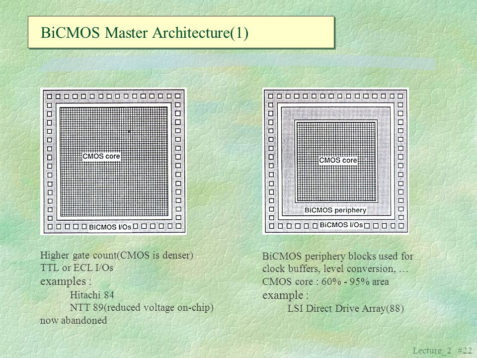 Lecture_2 #22 BiCMOS Master Architecture(1) Higher gate count(CMOS is denser) TTL or ECL I/Os examples : Hitachi 84 NTT 89(reduced voltage on-chip) no