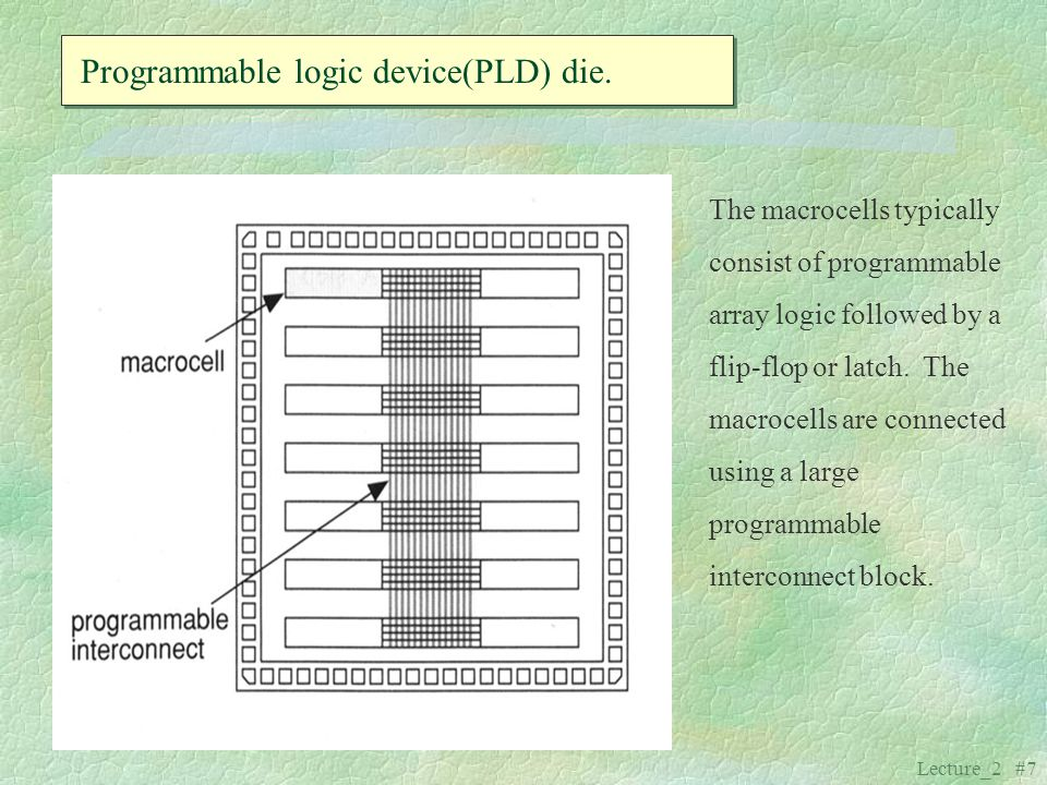 Lecture_2 #7 Programmable logic device(PLD) die. The macrocells typically consist of programmable array logic followed by a flip-flop or latch. The ma