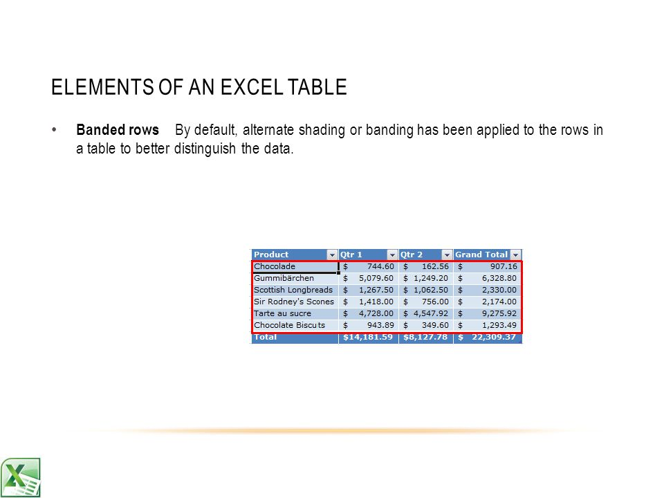 ELEMENTS OF AN EXCEL TABLE Banded rows By default, alternate shading or banding has been applied to the rows in a table to better distinguish the data.