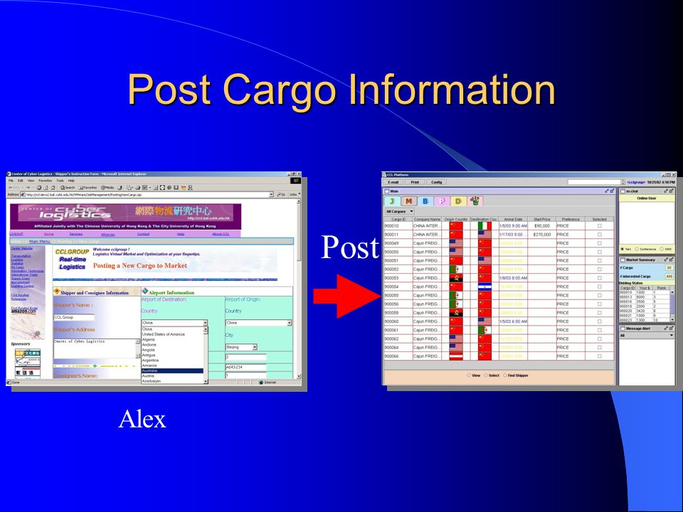 Post Cargo Information Post Alex