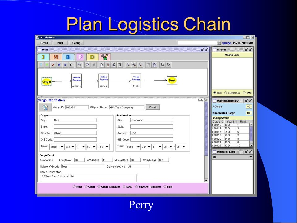 Plan Logistics Chain Perry