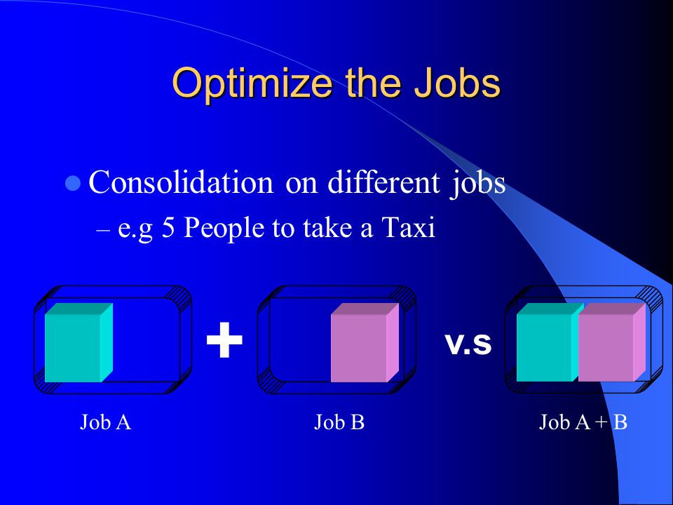 Optimize the Jobs Consolidation on different jobs – e.g 5 People to take a Taxi v.s + Job AJob B Job A + B