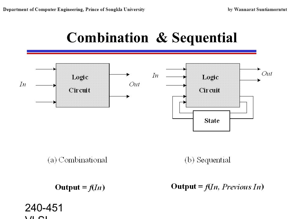 240-451 VLSI lecture, 2000 Department of Computer Engineering, Prince of Songkla University by Wannarat Suntiamorntut Demorgans law in action Out = A*(B+C)...