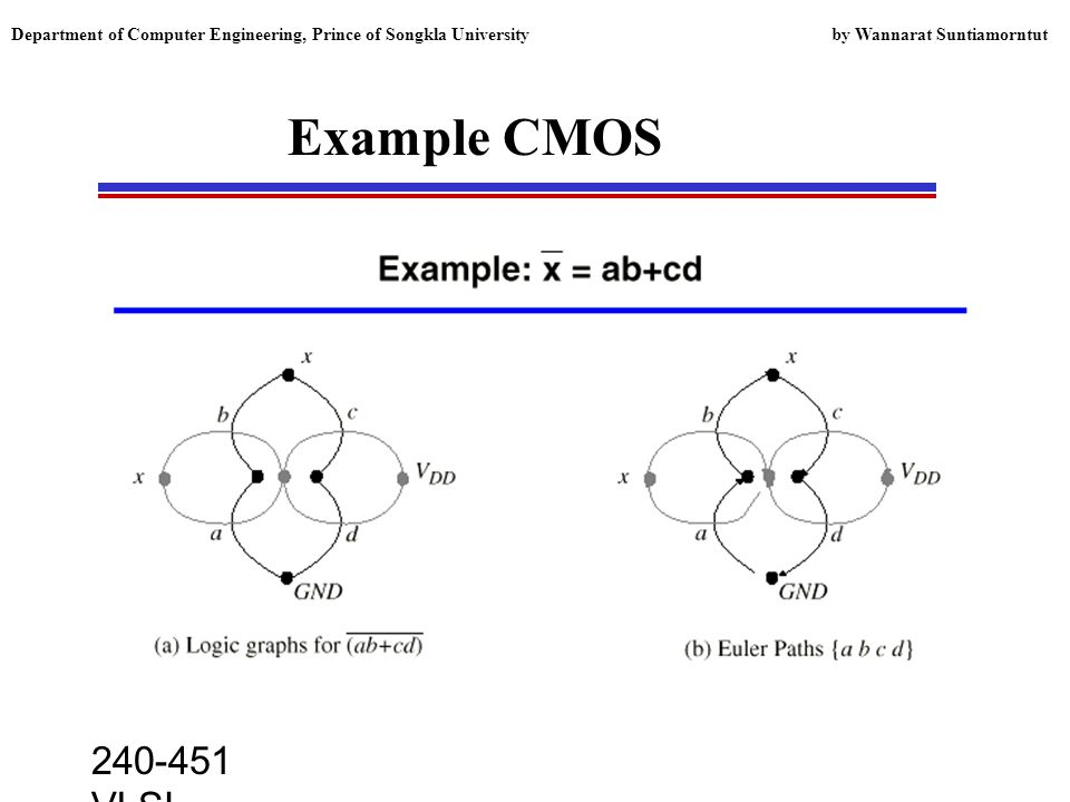 240-451 VLSI lecture, 2000 Department of Computer Engineering, Prince of Songkla University by Wannarat Suntiamorntut Example CMOS