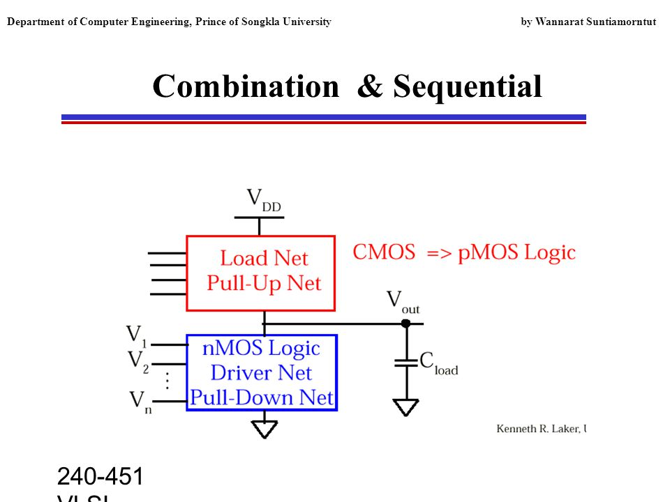 240-451 VLSI lecture, 2000 Department of Computer Engineering, Prince of Songkla University by Wannarat Suntiamorntut CMOS logic style