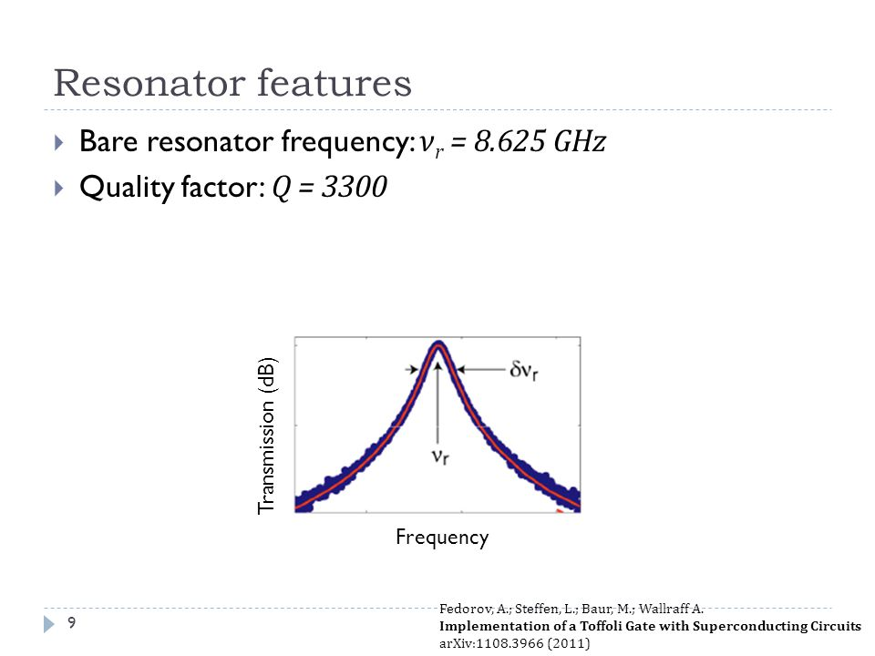Resonator features Bare resonator frequency: ν r = 8.625 GHz Quality factor: Q = 3300 Transmission (dB) Frequency Fedorov, A.; Steffen, L.; Baur, M.; Wallraff A.