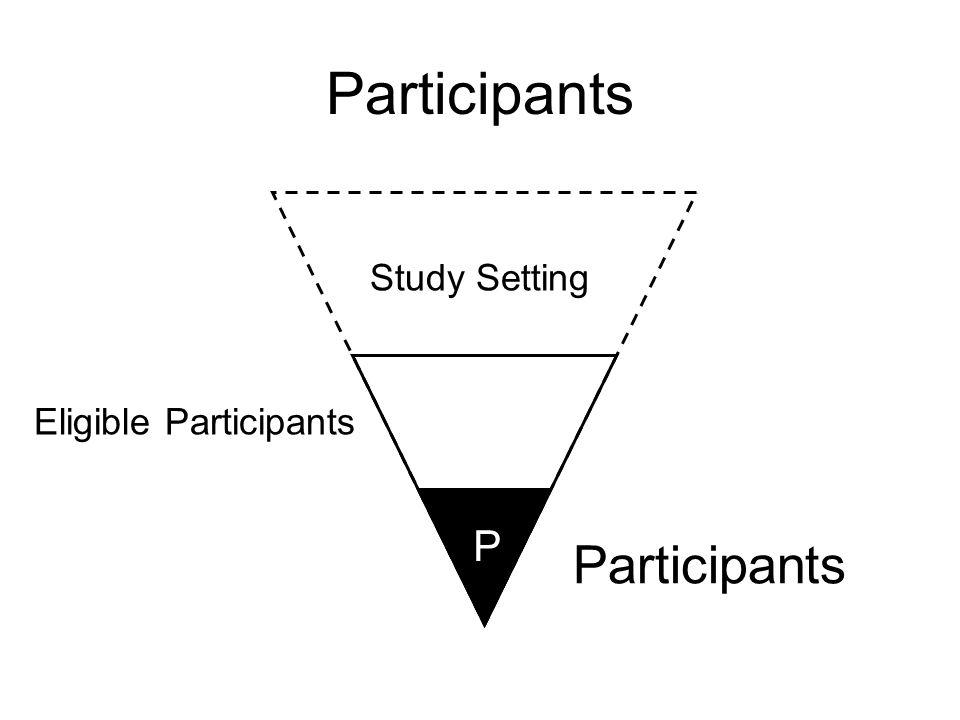 Participants Study Setting Eligible Participants Participants P