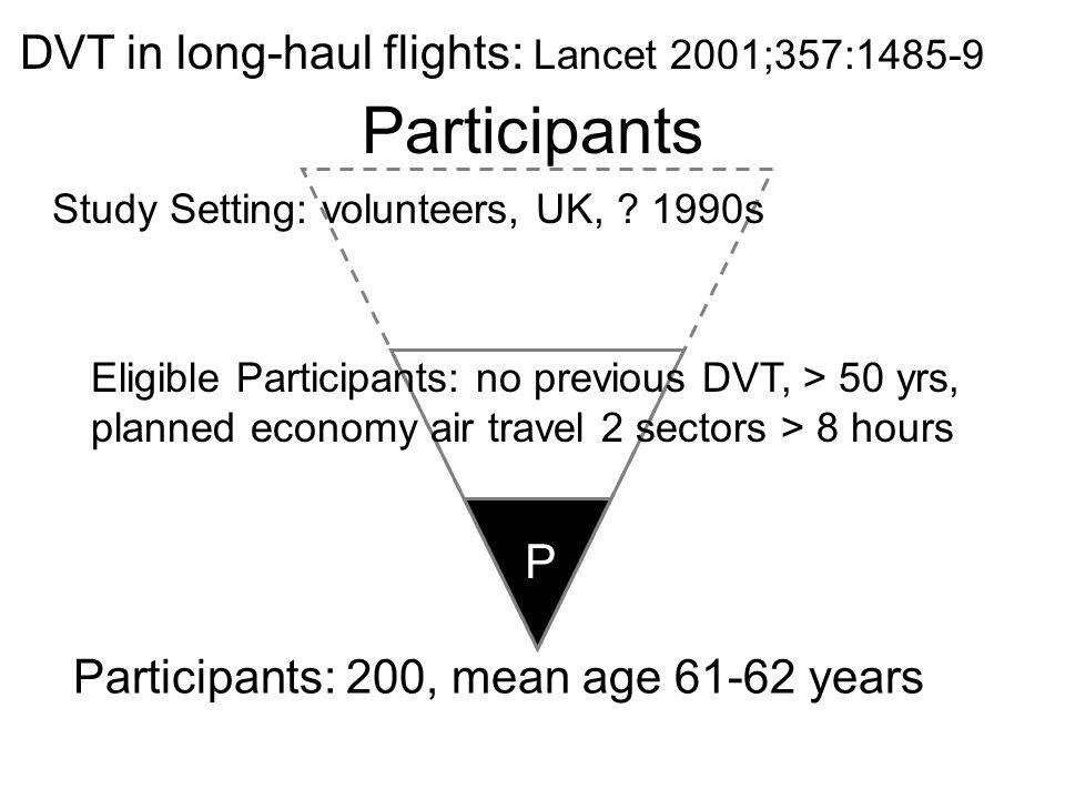 Participants Study Setting: volunteers, UK, ? 1990s Eligible Participants: no previous DVT, > 50 yrs, planned economy air travel 2 sectors > 8 hours P