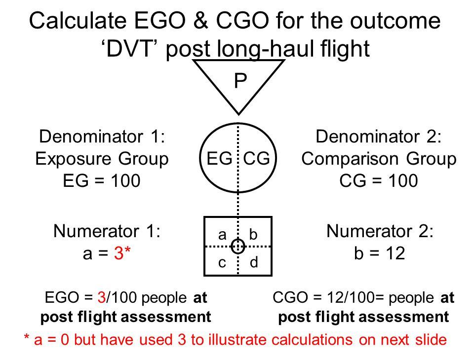 Calculate EGO & CGO for the outcome DVT post long-haul flight P EG CG O ab cd Denominator 1: Exposure Group EG = 100 Numerator 1: a = 3* Denominator 2