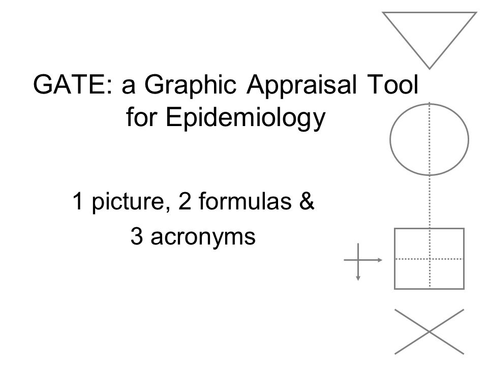 GATE: a Graphic Appraisal Tool for Epidemiology 1 picture, 2 formulas & 3 acronyms