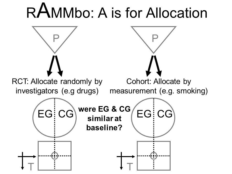 EG CG O T P RCT: Allocate randomly by investigators (e.g drugs) EG CG O T P Cohort: Allocate by measurement (e.g. smoking) R A MMbo: A is for Allocati