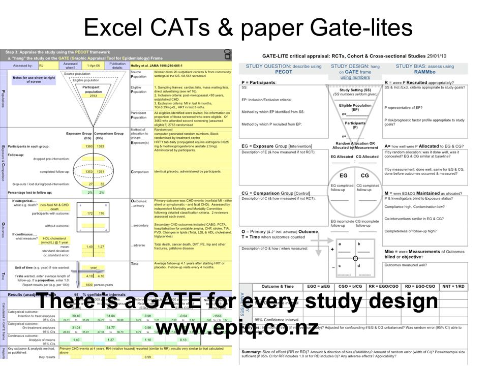 Excel CATs & paper Gate-lites There is a GATE for every study design www.epiq.co.nz