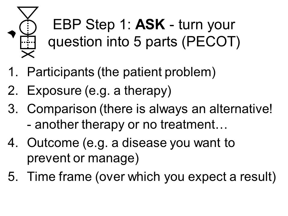 EBP Step 1: ASK - turn your question into 5 parts (PECOT) 1.Participants (the patient problem) 2.Exposure (e.g. a therapy) 3.Comparison (there is alwa