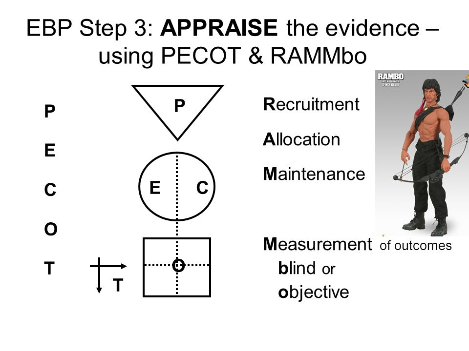 P EC O T PECOTPECOT Recruitment Allocation Maintenance Measurement of outcomes blind or objective EBP Step 3: APPRAISE the evidence – using PECOT & RA
