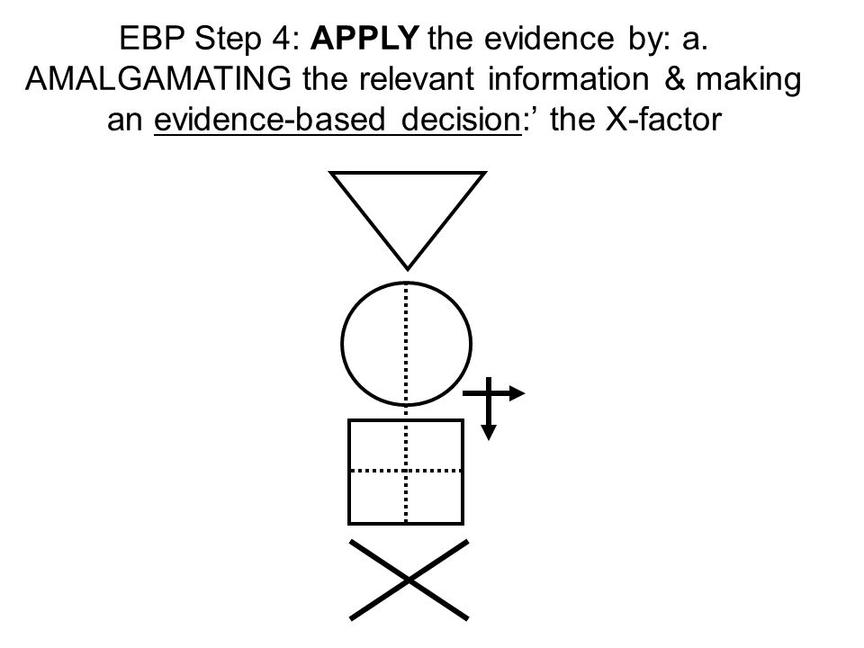 EBP Step 4: APPLY the evidence by: a. AMALGAMATING the relevant information & making an evidence-based decision: the X-factor ©