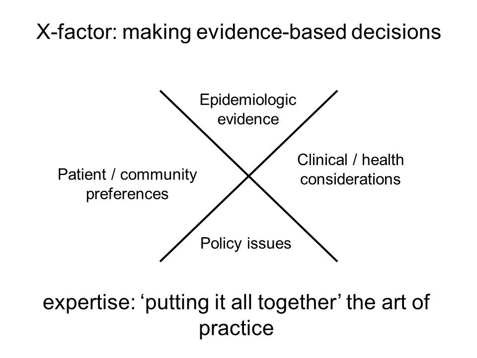 Epidemiologic evidence Clinical / health considerations Policy issues Patient / community preferences X-factor: making evidence-based decisions expert