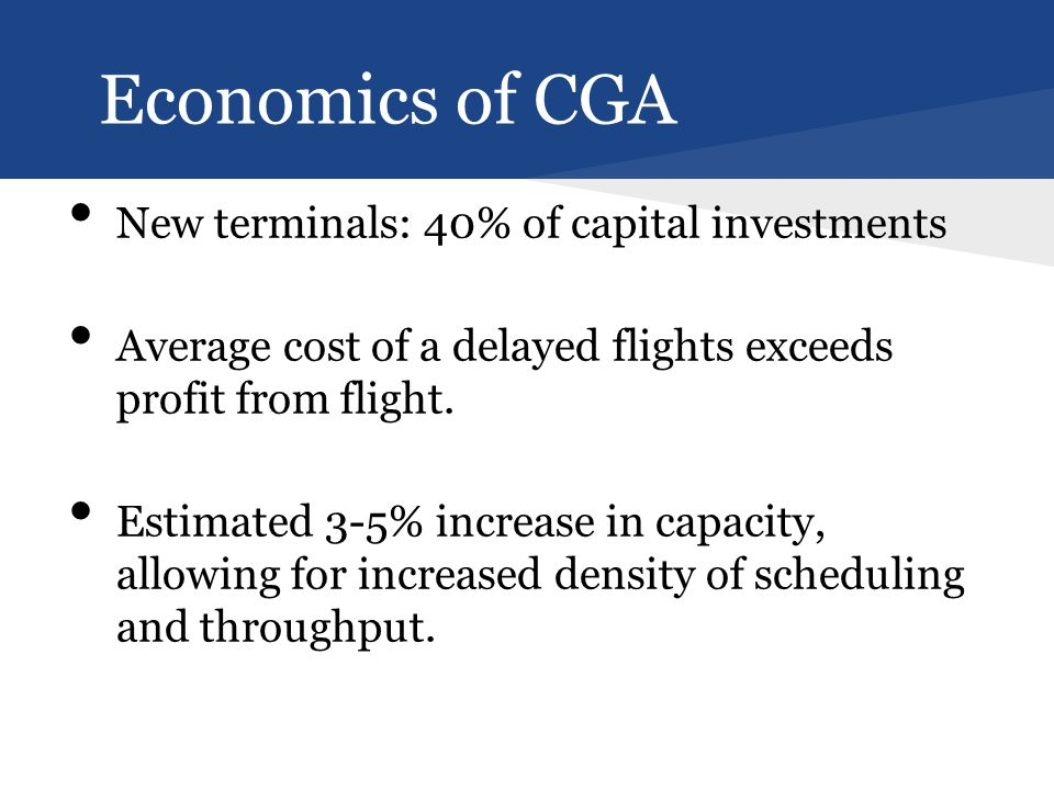 Economics of CGA New terminals: 40% of capital investments Average cost of a delayed flights exceeds profit from flight.