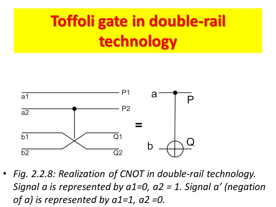 Toffoli gate in double-rail technology Fig. 2.2.8: Realization of CNOT in double-rail technology. Signal a is represented by a1=0, a2 = 1. Signal a (n