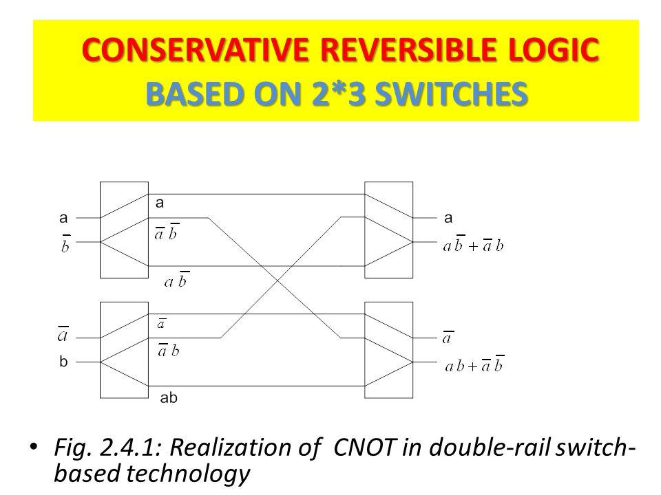 CONSERVATIVE REVERSIBLE LOGIC BASED ON 2*3 SWITCHES CONSERVATIVE REVERSIBLE LOGIC BASED ON 2*3 SWITCHES Fig.