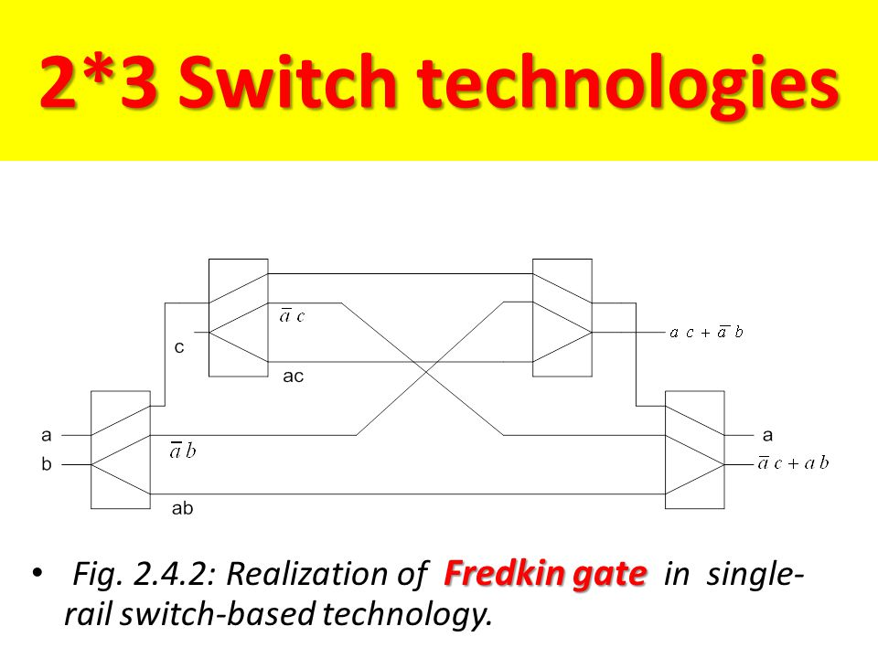 2*3 Switch technologies Fredkin gate Fig. 2.4.2: Realization of Fredkin gate in single- rail switch-based technology.