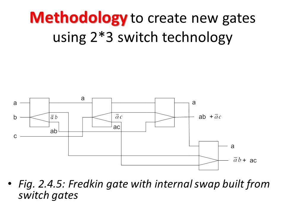 Methodology Methodology to create new gates using 2*3 switch technology Fig.
