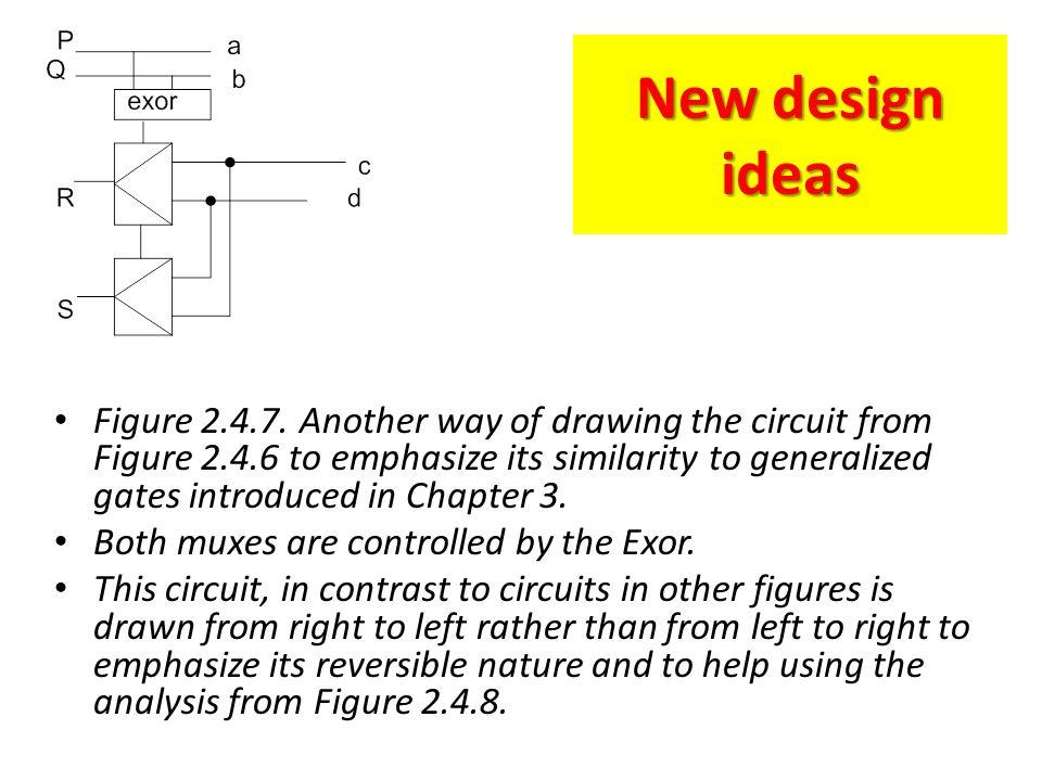 New design ideas Figure 2.4.7.
