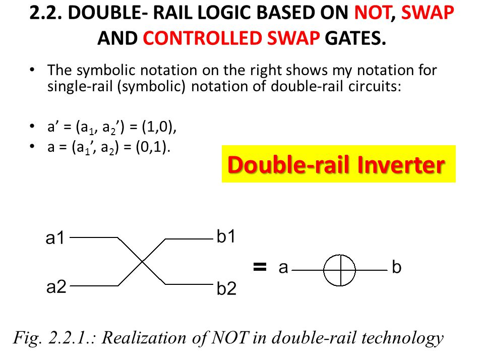 2.2.DOUBLE- RAIL LOGIC BASED ON NOT, SWAP AND CONTROLLED SWAP GATES.