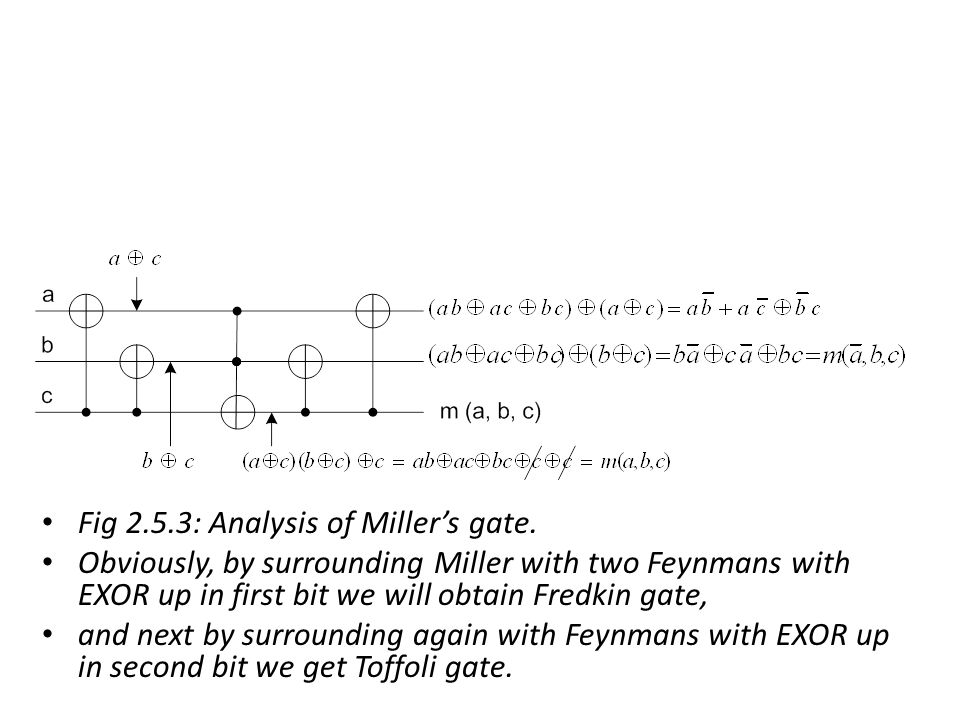 Fig 2.5.3: Analysis of Millers gate.