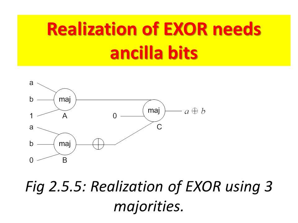 Fig 2.5.5: Realization of EXOR using 3 majorities. Realization of EXOR needs ancilla bits