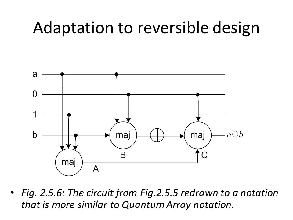 Adaptation to reversible design Fig. 2.5.6: The circuit from Fig.2.5.5 redrawn to a notation that is more similar to Quantum Array notation.
