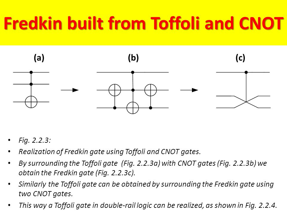 Fredkin built from Toffoli and CNOT Fig. 2.2.3: Realization of Fredkin gate using Toffoli and CNOT gates. By surrounding the Toffoli gate (Fig. 2.2.3a