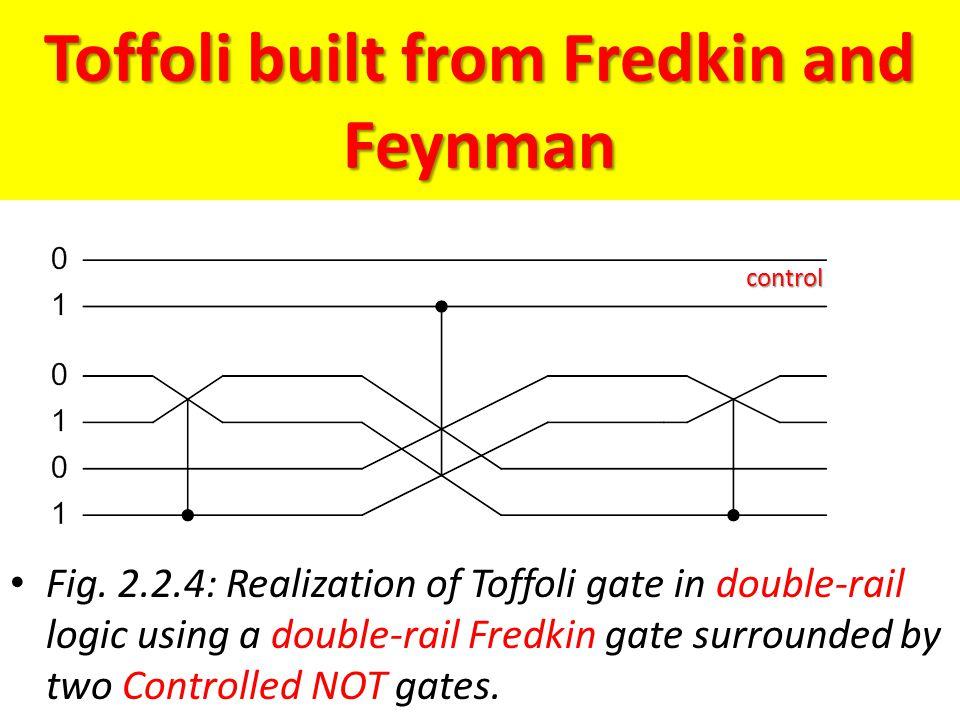Toffoli built from Fredkin and Feynman Fig. 2.2.4: Realization of Toffoli gate in double-rail logic using a double-rail Fredkin gate surrounded by two