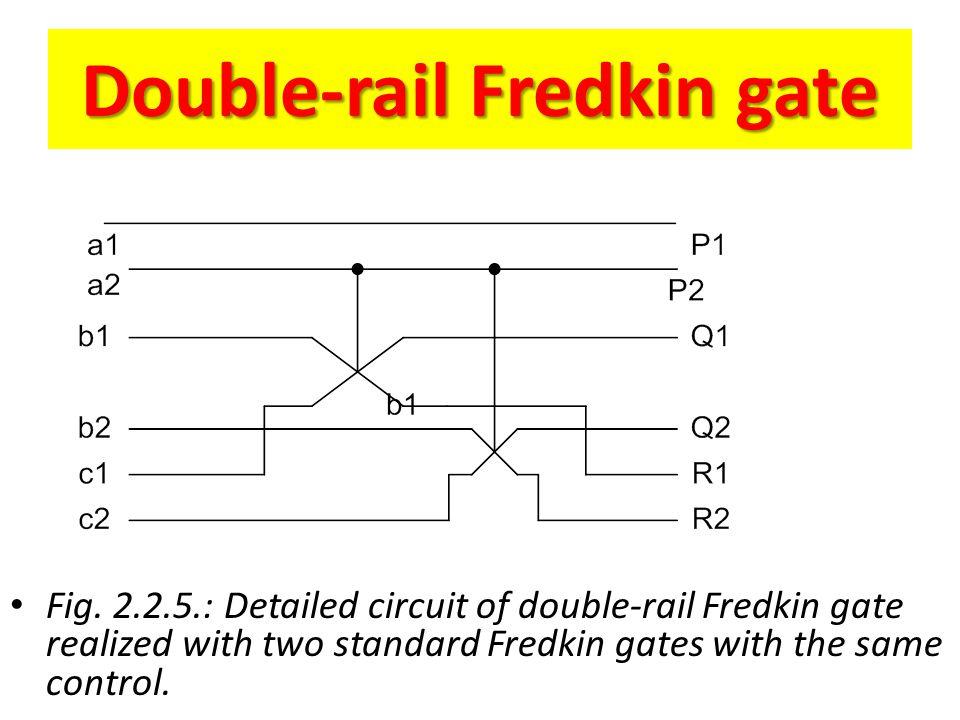 Double-rail Fredkin gate Fig.