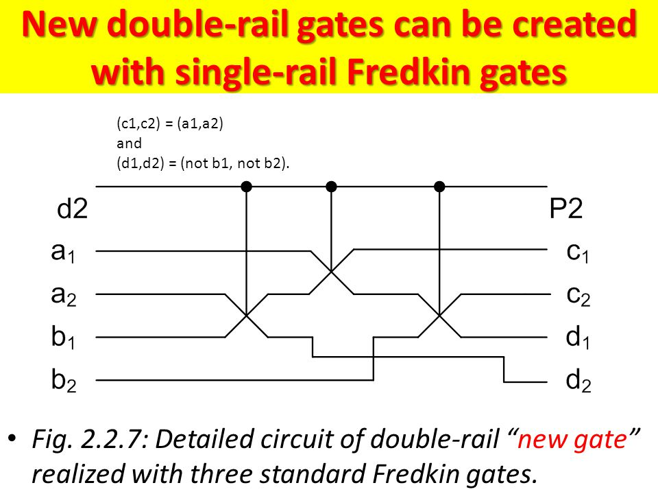 New double-rail gates can be created with single-rail Fredkin gates Fig. 2.2.7: Detailed circuit of double-rail new gate realized with three standard