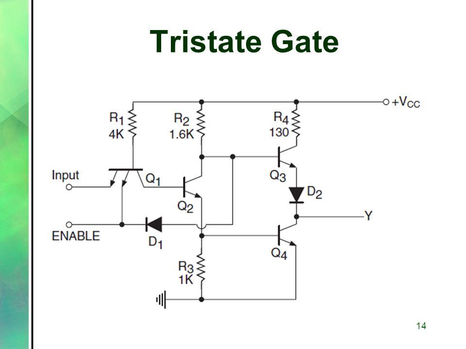 Tristate Gate 14