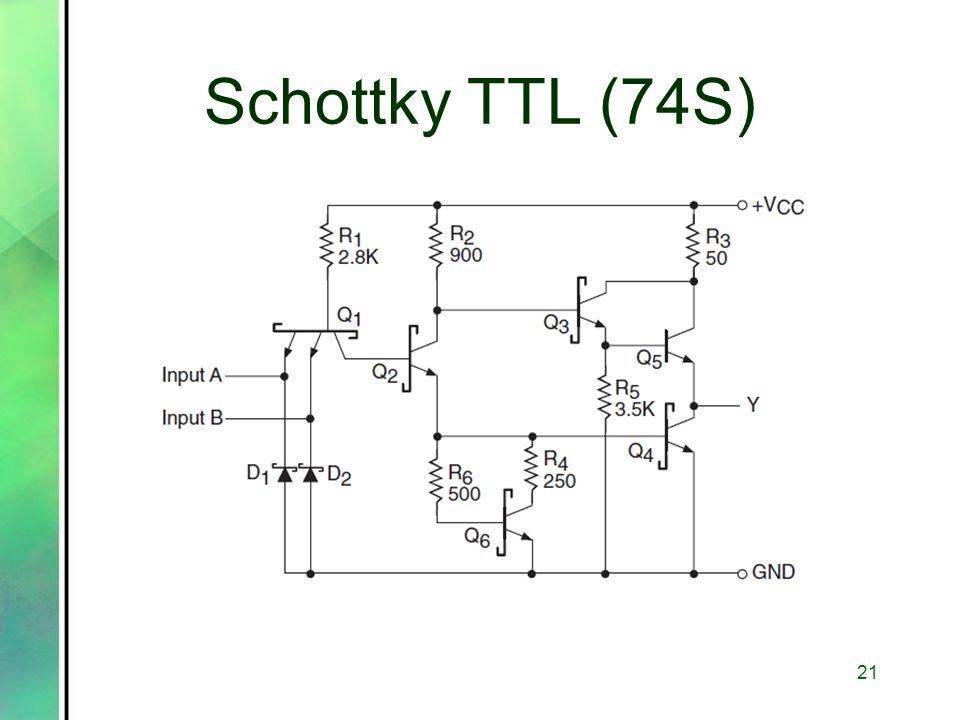 Schottky TTL (74S) 21