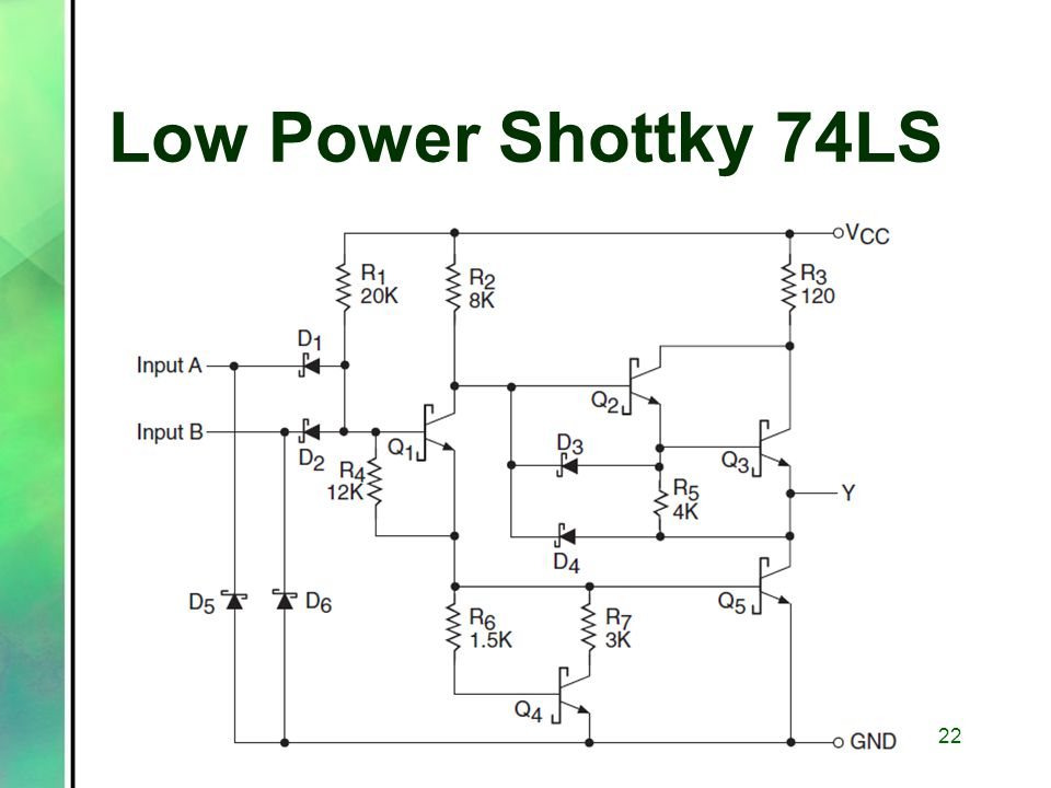 Low Power Shottky 74LS 22
