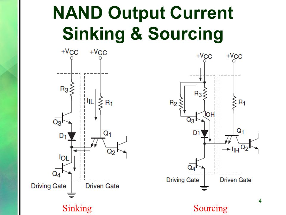 NAND Output Current Sinking & Sourcing SinkingSourcing 4