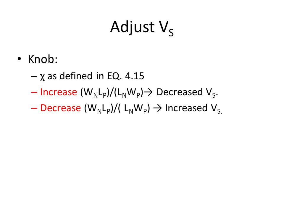 Adjust V S Knob: – χ as defined in EQ. 4.15 – Increase (W N L P )/(L N W P ) Decreased V S. – Decrease (W N L P )/( L N W P ) Increased V S.