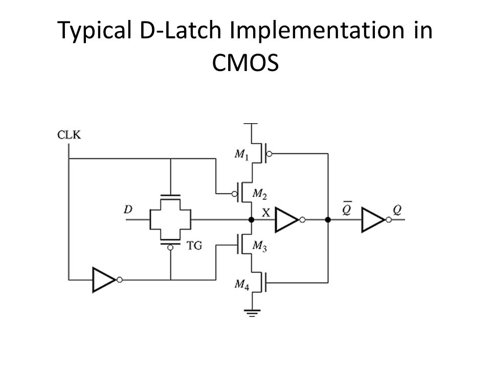 Typical D-Latch Implementation in CMOS