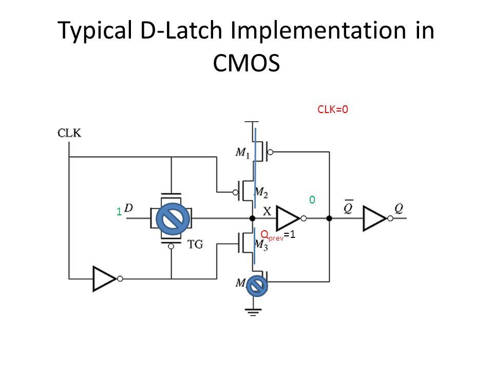 Typical D-Latch Implementation in CMOS CLK=0 Q prev =1 1 0