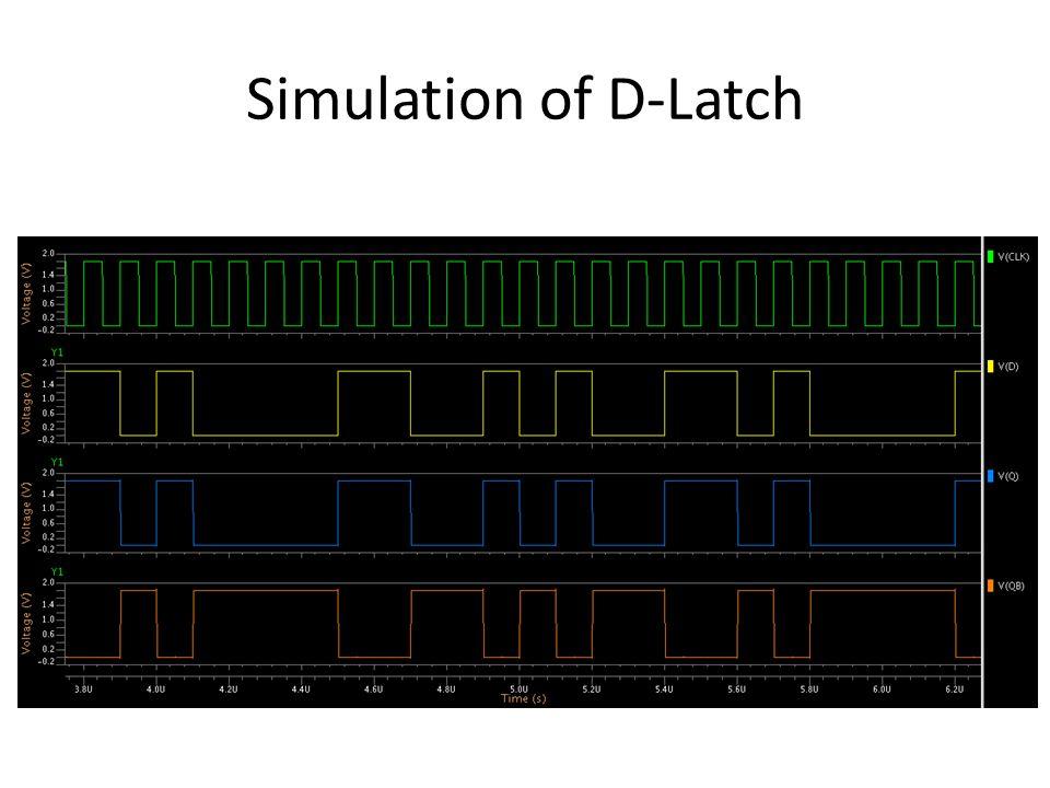 Simulation of D-Latch