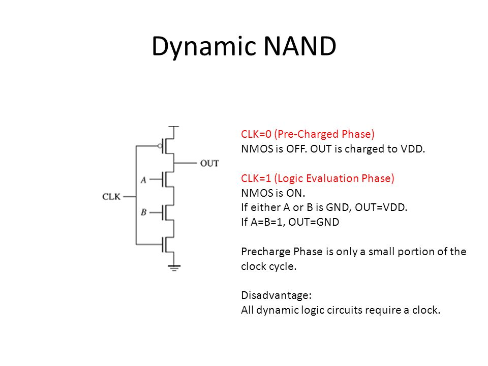 Dynamic NAND CLK=0 (Pre-Charged Phase) NMOS is OFF.