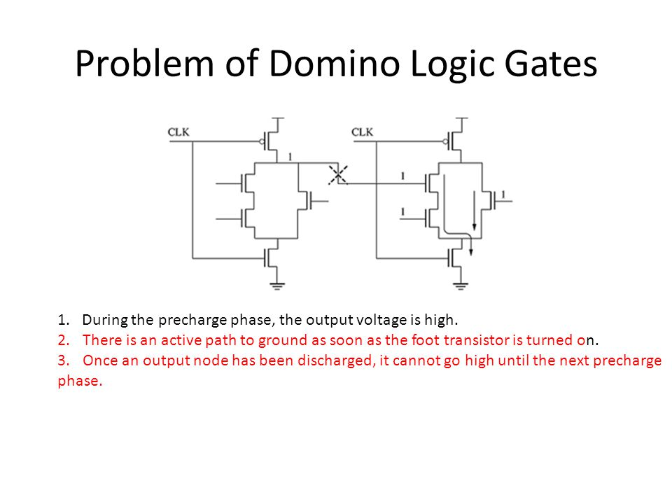 Problem of Domino Logic Gates 1. During the precharge phase, the output voltage is high. 2.There is an active path to ground as soon as the foot trans