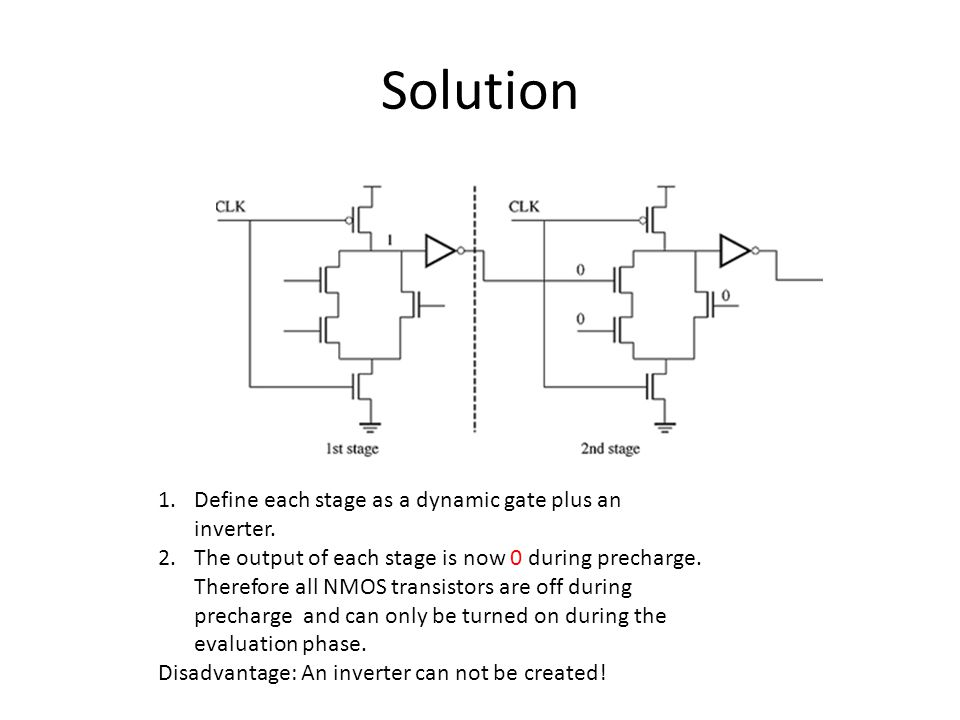Solution 1.Define each stage as a dynamic gate plus an inverter.
